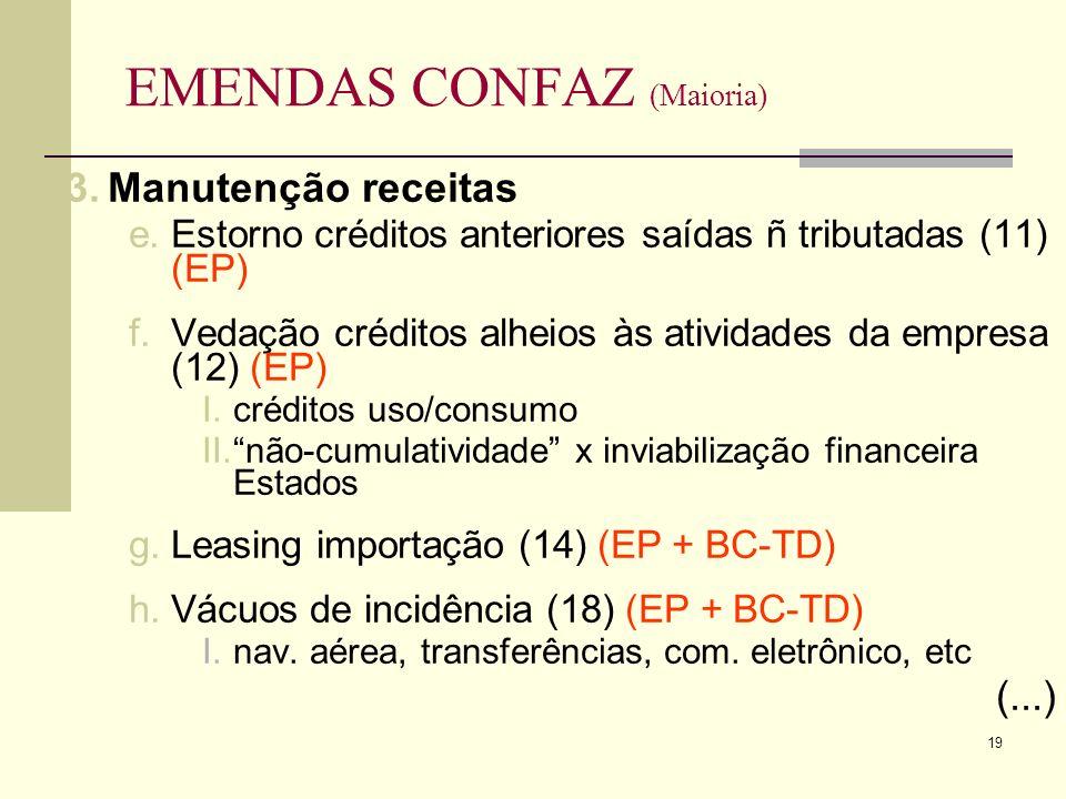19 EMENDAS CONFAZ (Maioria) 3.Manutenção receitas e.Estorno créditos anteriores saídas ñ tributadas (11) (EP) f.Vedação créditos alheios às atividades da empresa (12) (EP) I.créditos uso/consumo II.não-cumulatividade x inviabilização financeira Estados g.Leasing importação (14) (EP + BC-TD) h.Vácuos de incidência (18) (EP + BC-TD) I.nav.