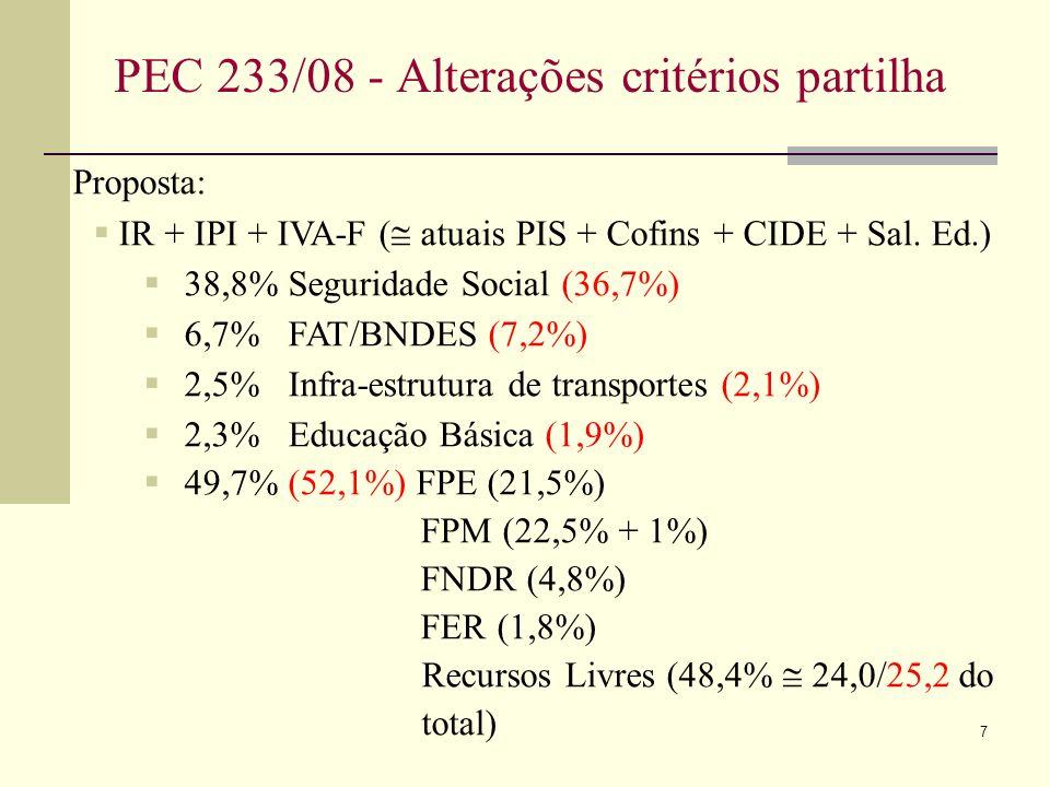 7 PEC 233/08 - Alterações critérios partilha Proposta: IR + IPI + IVA-F ( atuais PIS + Cofins + CIDE + Sal.