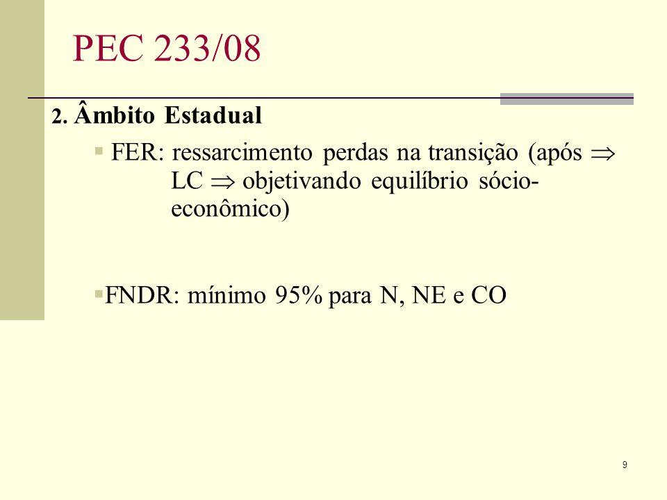 9 PEC 233/08 2.