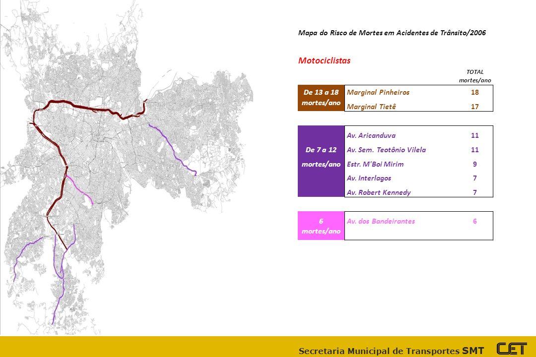 Secretaria Municipal de Transportes SMT Mapa do Risco de Mortes em Acidentes de Trânsito/2006 Motociclistas TOTAL mortes/ano De 13 a 18 Marginal Pinheiros18 mortes/ano Marginal Tietê 17 Av.