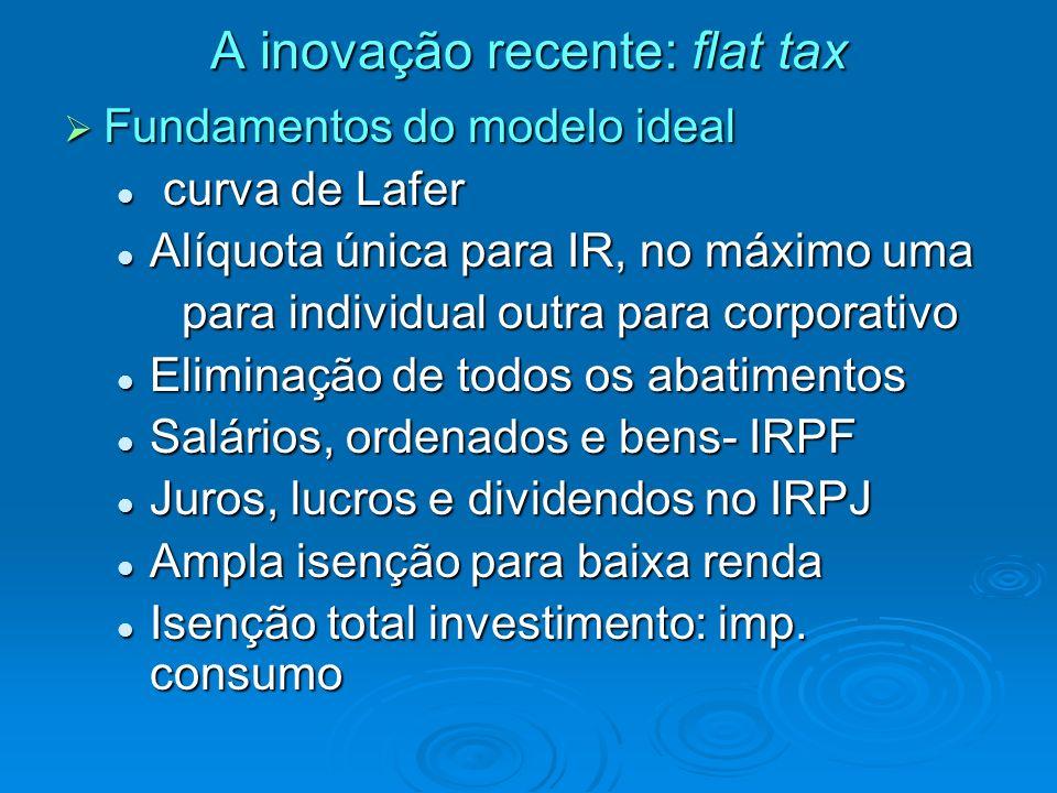 A inovação recente: flat tax Fundamentos do modelo ideal Fundamentos do modelo ideal curva de Lafer curva de Lafer Alíquota única para IR, no máximo u