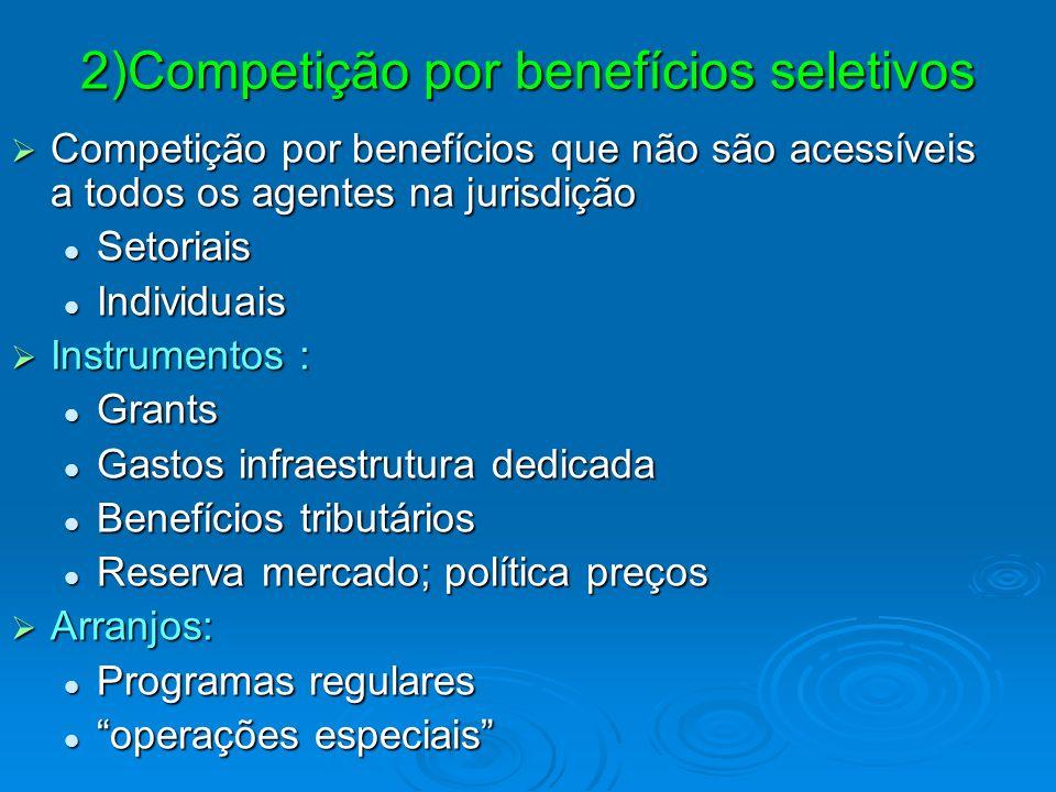 2)Competição por benefícios seletivos Competição por benefícios que não são acessíveis a todos os agentes na jurisdição Competição por benefícios que