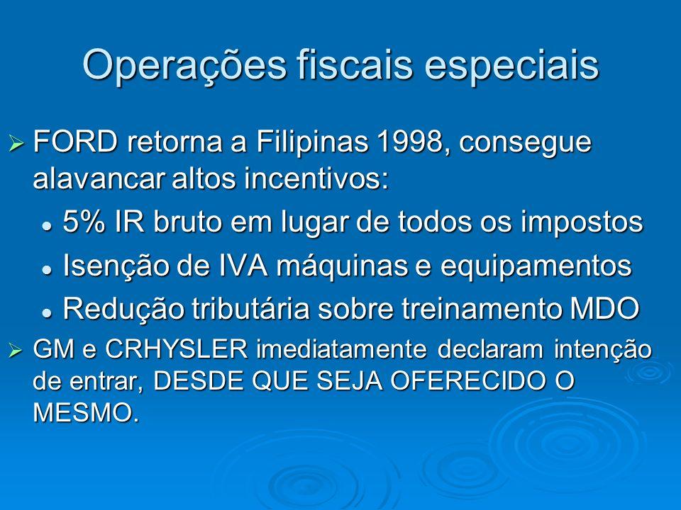 FORD retorna a Filipinas 1998, consegue alavancar altos incentivos: FORD retorna a Filipinas 1998, consegue alavancar altos incentivos: 5% IR bruto em
