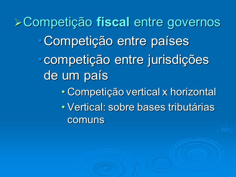 Competição fiscal entre governos Competição fiscal entre governos Competição entre paísesCompetição entre países competição entre jurisdições de um pa