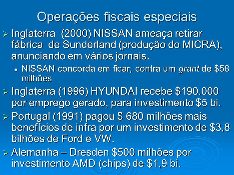 Operações fiscais especiais Inglaterra (2000) NISSAN ameaça retirar fábrica de Sunderland (produção do MICRA), anunciando em vários jornais. Inglaterr