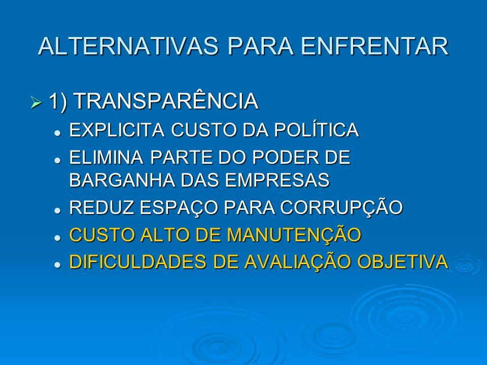 ALTERNATIVAS PARA ENFRENTAR 1) TRANSPARÊNCIA 1) TRANSPARÊNCIA EXPLICITA CUSTO DA POLÍTICA EXPLICITA CUSTO DA POLÍTICA ELIMINA PARTE DO PODER DE BARGAN