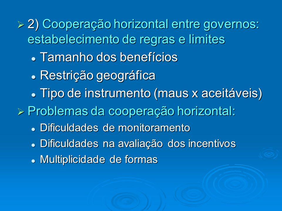 2) Cooperação horizontal entre governos: estabelecimento de regras e limites 2) Cooperação horizontal entre governos: estabelecimento de regras e limi