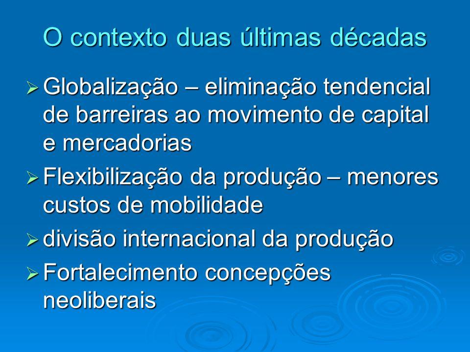O contexto duas últimas décadas Globalização – eliminação tendencial de barreiras ao movimento de capital e mercadorias Globalização – eliminação tend