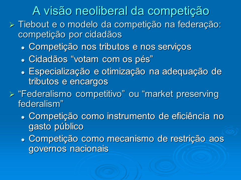 A visão neoliberal da competição Tiebout e o modelo da competição na federação: competição por cidadãos Tiebout e o modelo da competição na federação: