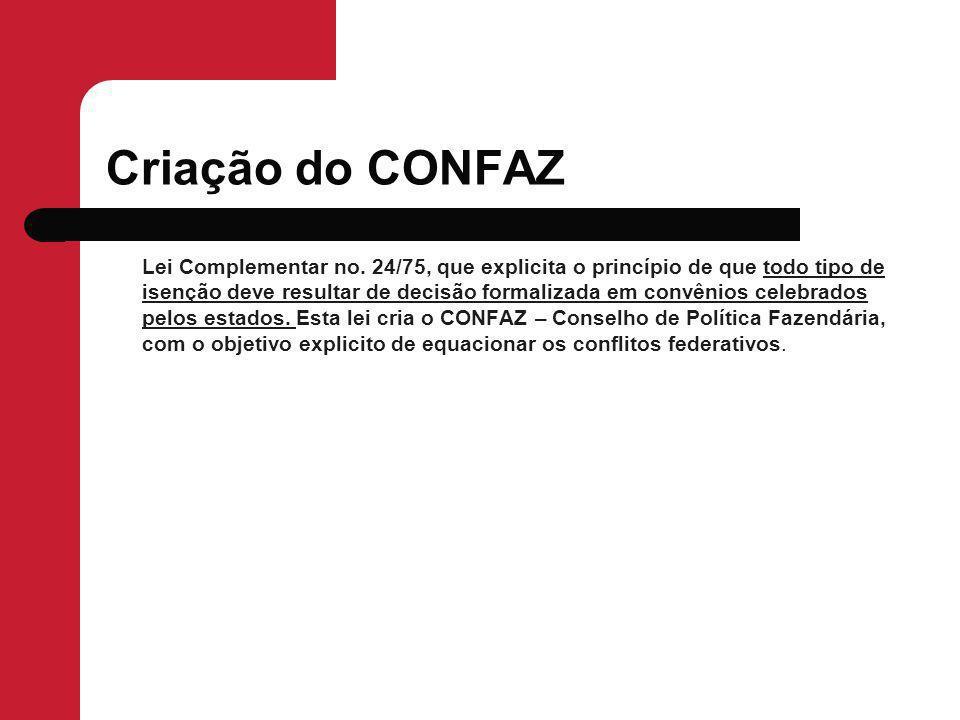 Criação do CONFAZ Lei Complementar no.