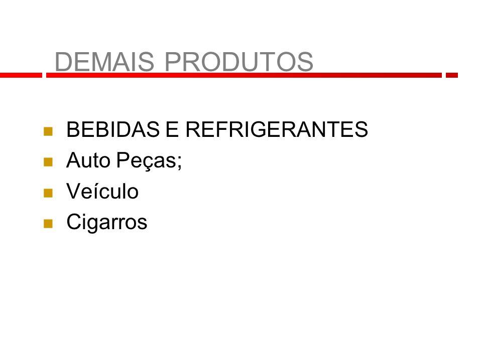 111 DEMAIS PRODUTOS BEBIDAS E REFRIGERANTES Auto Peças; Veículo Cigarros