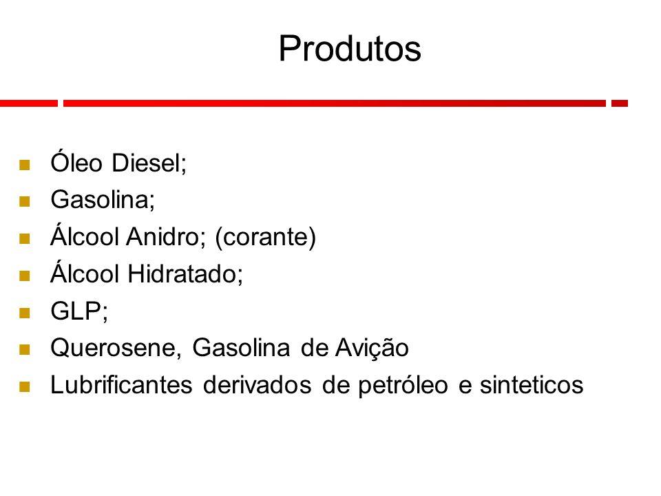 14 Produtos Óleo Diesel; Gasolina; Álcool Anidro; (corante) Álcool Hidratado; GLP; Querosene, Gasolina de Avição Lubrificantes derivados de petróleo e sinteticos