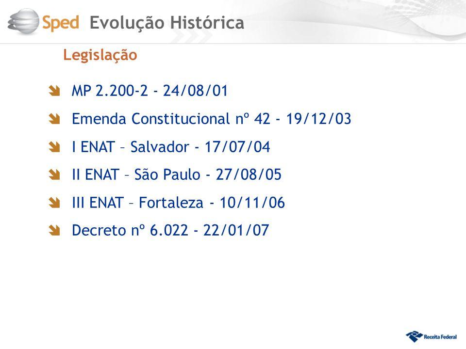 Downloads Receitanetbx Convênio ECD