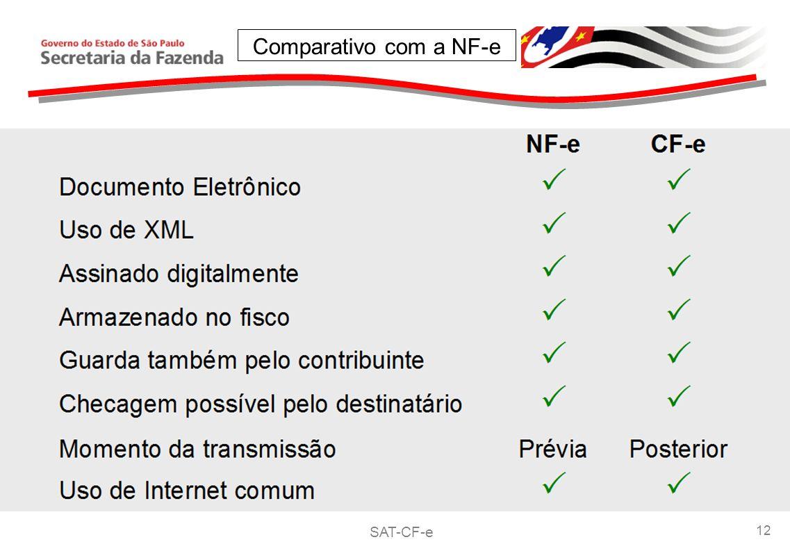SAT-CF-e 12 Comparativo com a NF-e