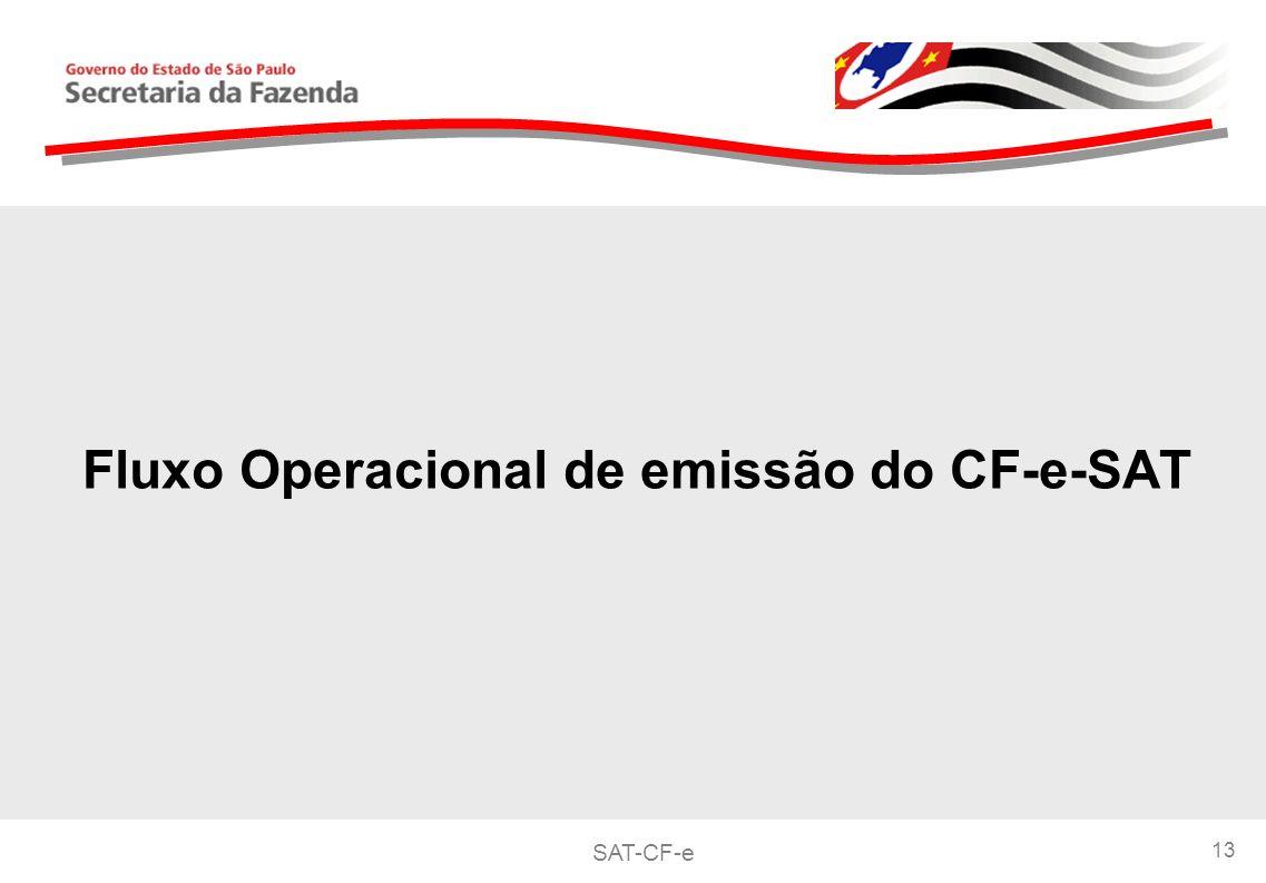 SAT-CF-e 13 Fluxo Operacional de emissão do CF-e-SAT