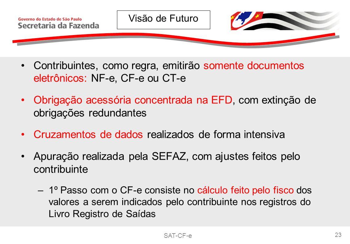 SAT-CF-e 23 Visão de Futuro Contribuintes, como regra, emitirão somente documentos eletrônicos: NF-e, CF-e ou CT-e Obrigação acessória concentrada na EFD, com extinção de obrigações redundantes Cruzamentos de dados realizados de forma intensiva Apuração realizada pela SEFAZ, com ajustes feitos pelo contribuinte –1º Passo com o CF-e consiste no cálculo feito pelo fisco dos valores a serem indicados pelo contribuinte nos registros do Livro Registro de Saídas