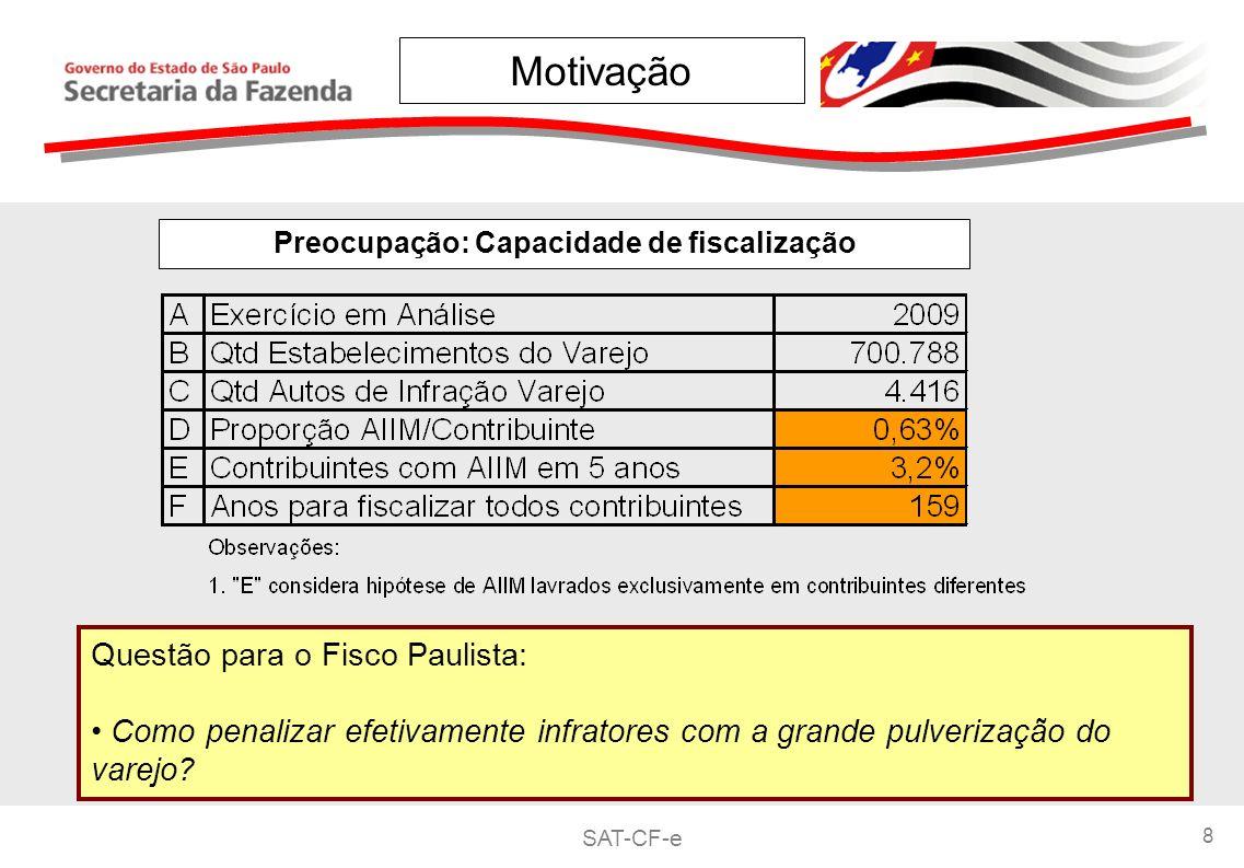 SAT-CF-e 8 Questão para o Fisco Paulista: Como penalizar efetivamente infratores com a grande pulverização do varejo.
