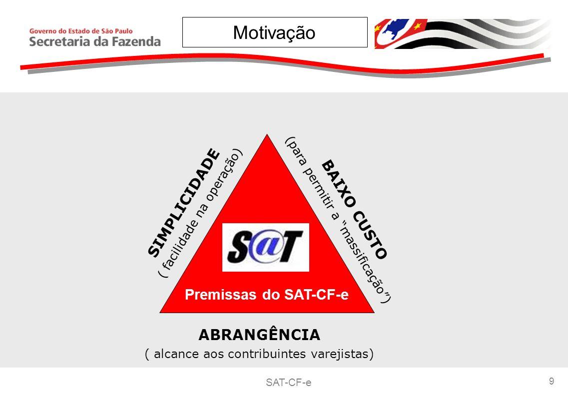 SAT-CF-e 9 Motivação ABRANGÊNCIA ( alcance aos contribuintes varejistas) SIMPLICIDADE ( facilidade na operação) BAIXO CUSTO (para permitir a massificação) Premissas do SAT-CF-e