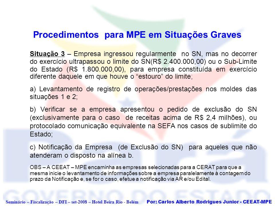 Por: Carlos Alberto Rodrigues Junior - CEEAT-MPE Seminário – Fiscalização – DFI – set-2008 – Hotel Beira Rio - Belém Procedimentos para MPE em Situaçõ