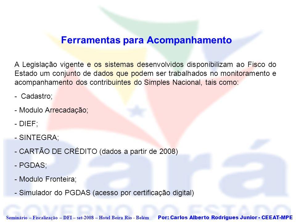 Por: Carlos Alberto Rodrigues Junior - CEEAT-MPE Seminário – Fiscalização – DFI – set-2008 – Hotel Beira Rio - Belém Ferramentas para Acompanhamento A