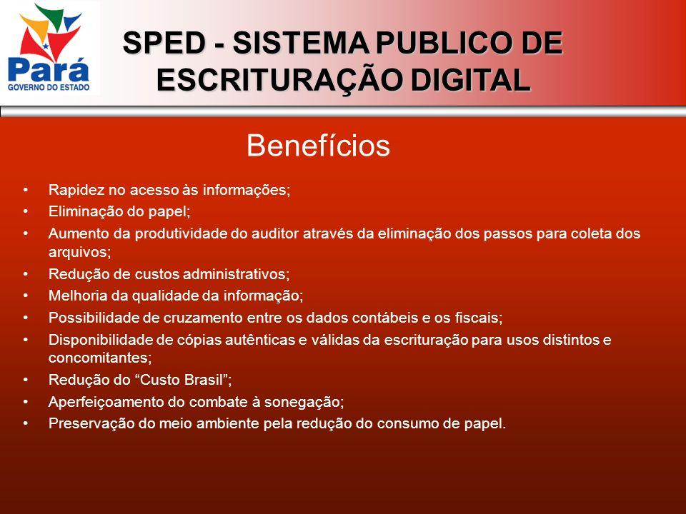 SPED - SISTEMA PUBLICO DE ESCRITURAÇÃO DIGITAL Rapidez no acesso às informações; Eliminação do papel; Aumento da produtividade do auditor através da e