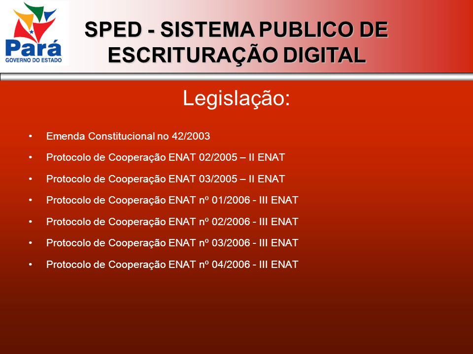 SPED - SISTEMA PUBLICO DE ESCRITURAÇÃO DIGITAL Legislação: Emenda Constitucional no 42/2003 Protocolo de Cooperação ENAT 02/2005 – II ENAT Protocolo d