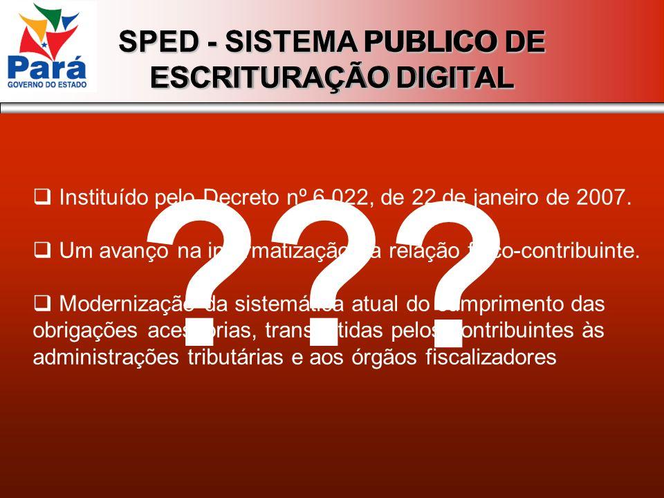 SPED - SISTEMA PUBLICO DE ESCRITURAÇÃO DIGITAL Instituído pelo Decreto nº 6.022, de 22 de janeiro de 2007. Um avanço na informatização da relação fisc