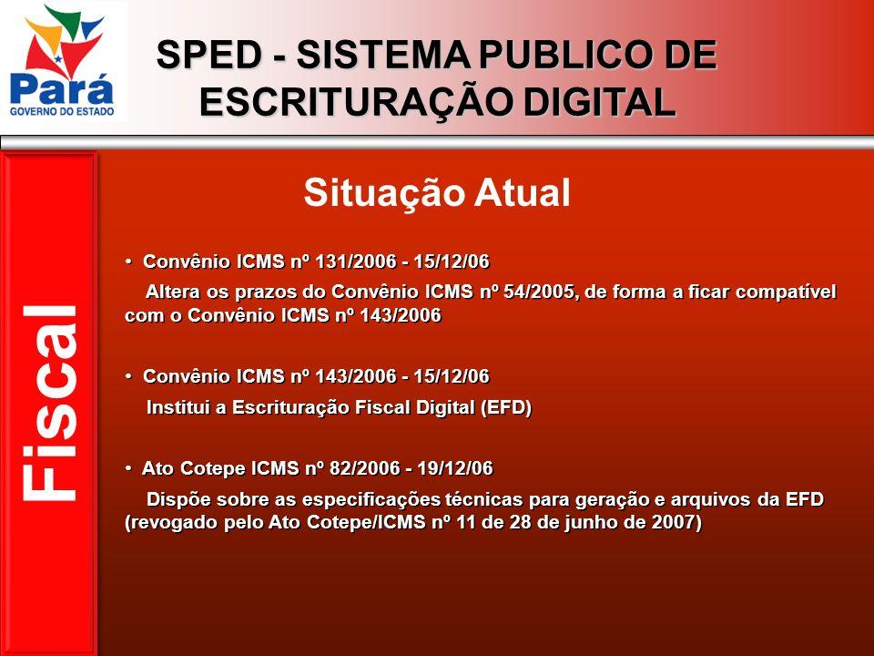 SPED - SISTEMA PUBLICO DE ESCRITURAÇÃO DIGITAL Situação Atual Fiscal Convênio ICMS nº 131/2006 - 15/12/06 Altera os prazos do Convênio ICMS nº 54/2005