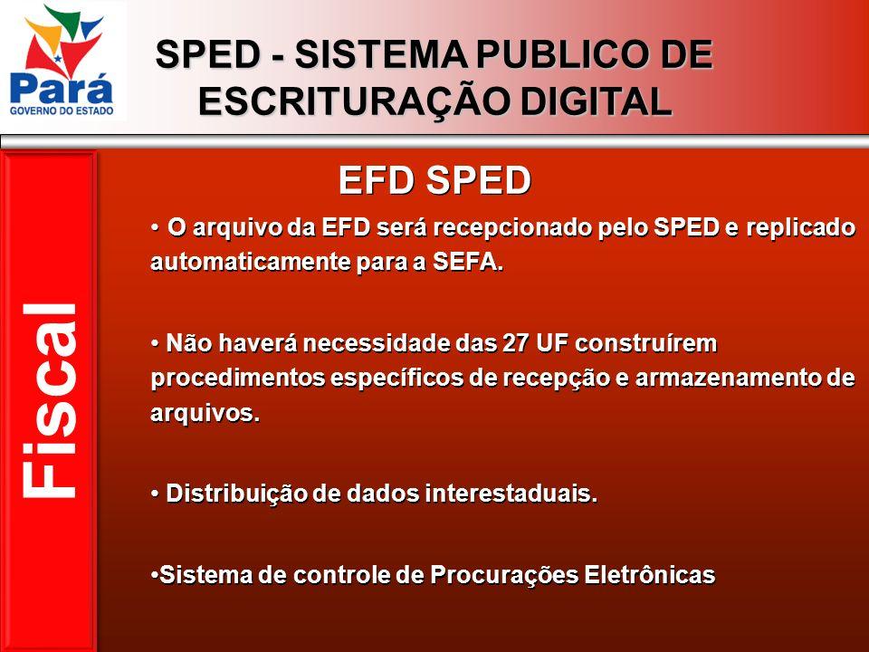 SPED - SISTEMA PUBLICO DE ESCRITURAÇÃO DIGITAL EFD SPED O arquivo da EFD será recepcionado pelo SPED e replicado automaticamente para a SEFA. Não have