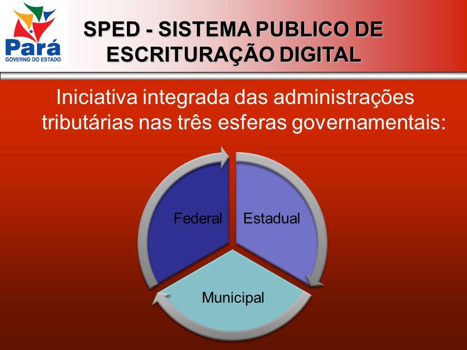 SPED - SISTEMA PUBLICO DE ESCRITURAÇÃO DIGITAL EFD SPED O arquivo da EFD será recepcionado pelo SPED e replicado automaticamente para a SEFA.