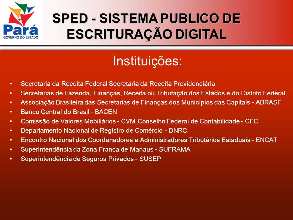 SPED - SISTEMA PUBLICO DE ESCRITURAÇÃO DIGITAL Diretoria de Fiscalização Célula de Planejamento Monitoramento e Estudos Técnicos de Fiscalização Fone: 3223-4241 sefacpme@sefa.pa.gov.br