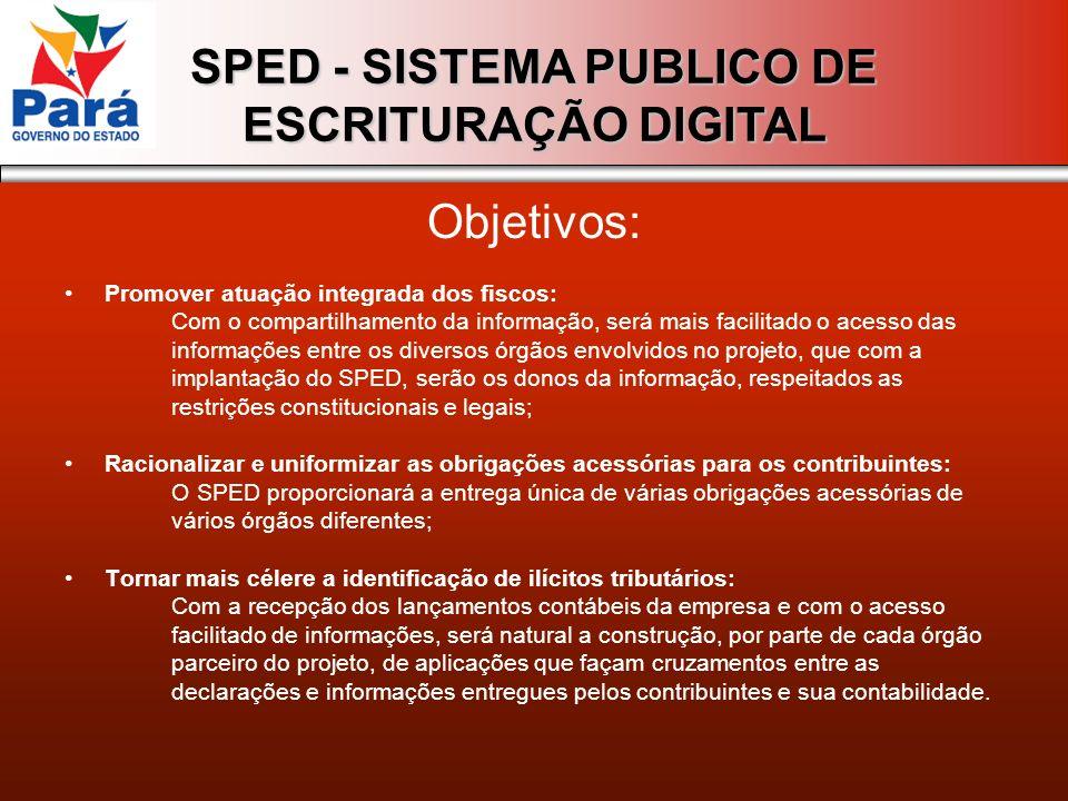 SPED - SISTEMA PUBLICO DE ESCRITURAÇÃO DIGITAL Propiciar melhor ambiente de negócios para as empresas no País; Eliminar a concorrência desleal com o aumento da competitividade entre as empresas; O documento oficial é o documento eletrônico com validade jurídica para todos os fins; Será utilizada a Certificação Digital padrão ICP Brasil; Compartilhamento de informações; Criação na legislação comercial e fiscal da figura jurídica da Escrituração Digital e da Nota Fiscal Eletrônica; O documento eletrônico da Escrituração será assinado digitalmente pelo contribuinte e pelo contador; Manutenção da responsabilidade legal pela guarda dos arquivos eletrônicos da Escrituração Digital pelo contribuinte; Redução de custos para o contribuinte; Mínima interferência no ambiente do contribuinte; Disponibilizar aplicativos para emissão e transmissão da Escrituração Digital e da NF-e para uso opcional pelo contribuinte.