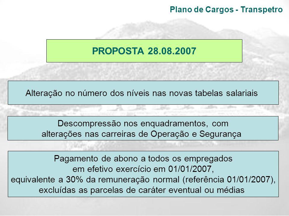 Plano de Cargos - Transpetro PROPOSTA 28.08.2007 Alteração no número dos níveis nas novas tabelas salariais Pagamento de abono a todos os empregados e