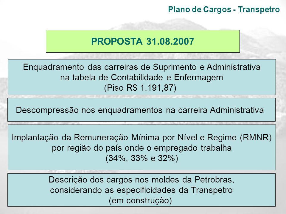 Plano de Cargos - Transpetro PROPOSTA 31.08.2007 Enquadramento das carreiras de Suprimento e Administrativa na tabela de Contabilidade e Enfermagem (P