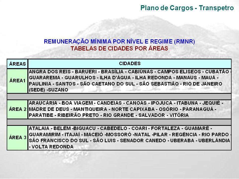 Plano de Cargos - Transpetro