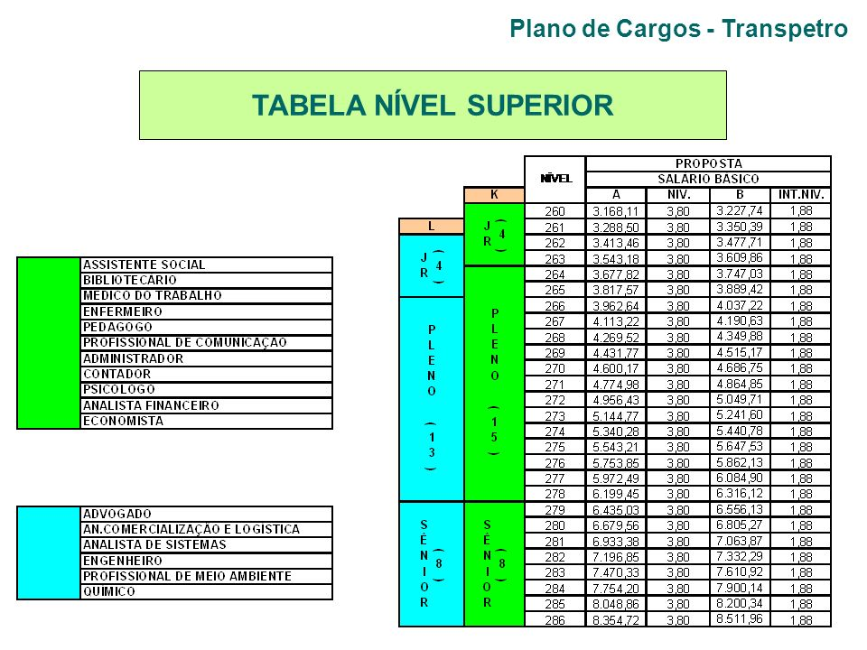 TABELA NÍVEL SUPERIOR