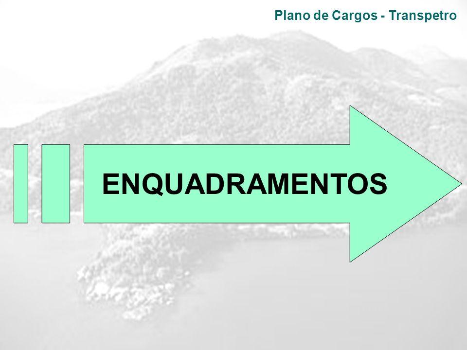 Plano de Cargos - Transpetro ENQUADRAMENTOS