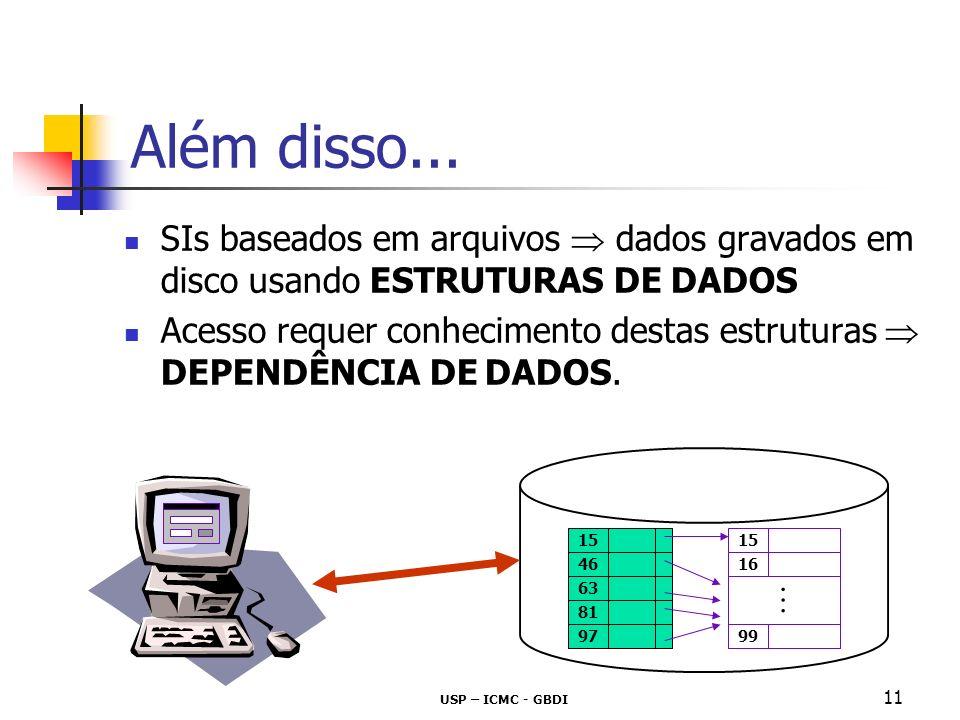 USP – ICMC - GBDI 12 Vários programas compartilhando os mesmos dados todos devem conhecer e manipular as mesmas estruturas E se houver uma alteração na estrutura de dados.