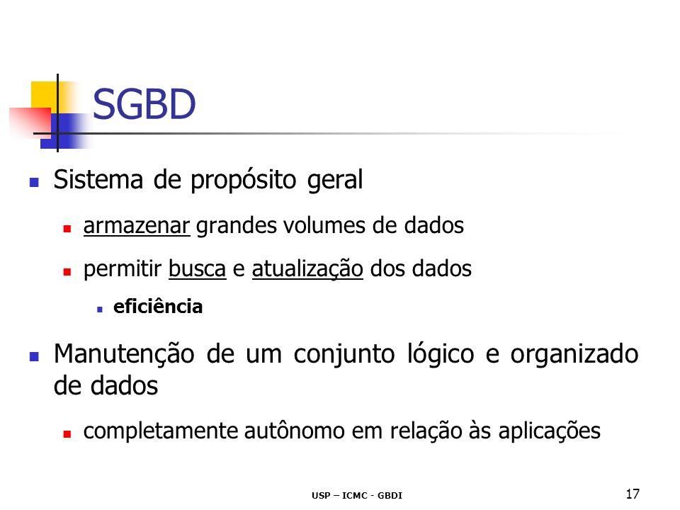 Esquema - Definição da base de dados Instância – Base de dados SGBD Aplicação