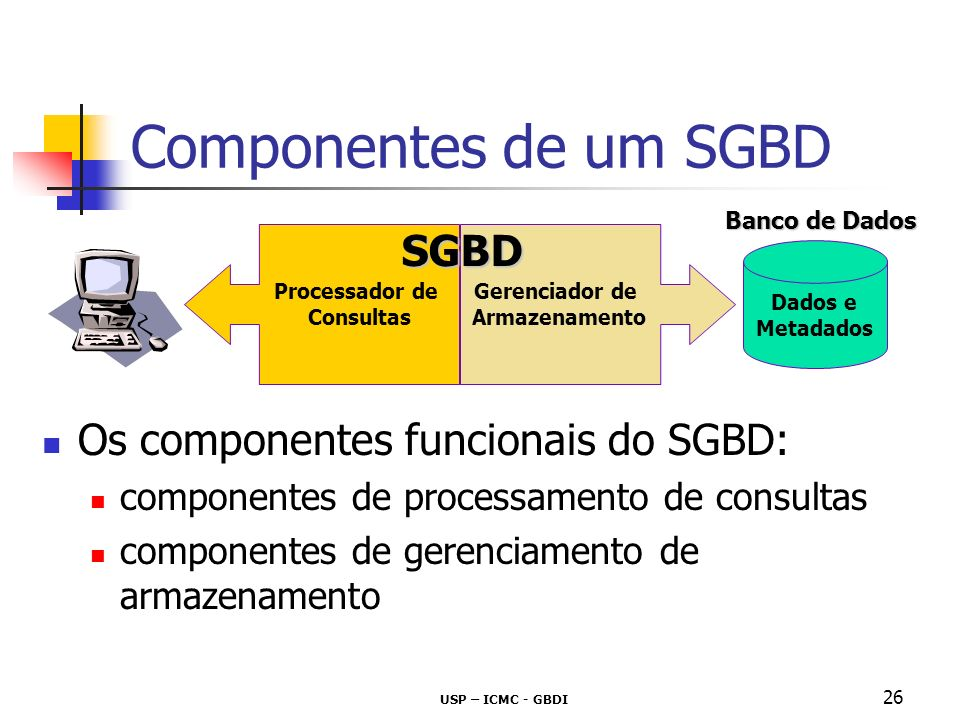 USP – ICMC - GBDI 27 Componentes de um SGBD Conceitos importantes: Pragmatismo: primeiro modelagem (documentada), seguida de definição e instanciação, e só depois o uso 1.