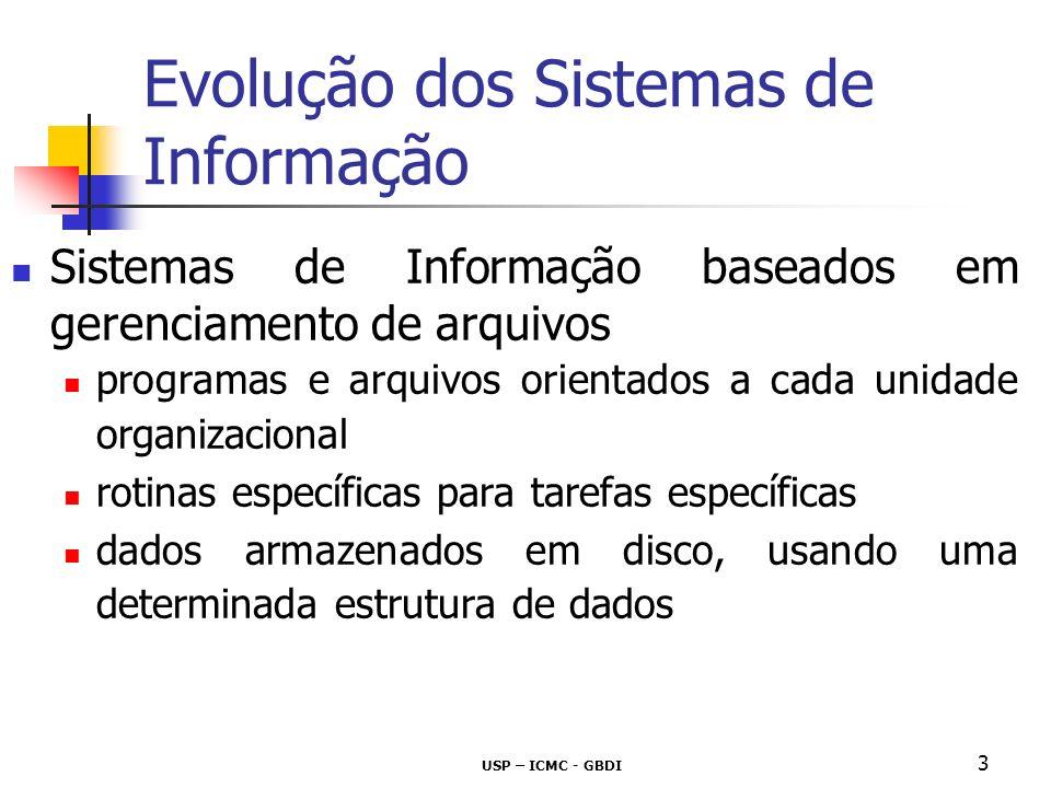 USP – ICMC - GBDI 3 Evolução dos Sistemas de Informação Sistemas de Informação baseados em gerenciamento de arquivos programas e arquivos orientados a
