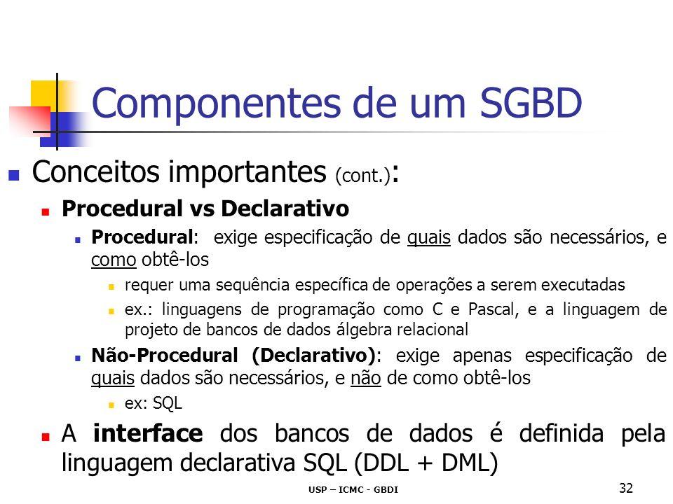 Usuários Finais Programadores de aplicações Usuários Sofisticados DBAs Interfaces de aplicação Aplicações Consulta (Query)Esquema de BD Pré-compilador de Comandos DML DML embutido no.exe Programas de Aplicações em Código Objeto Compilador DML Interpretador DDL Componente de avaliação e execução de consultas Gerenciador de Buffer Gerenciador de Transações Gerenciador de Arquivos Gerenciador de Armazenamento Processador de Consultas SGBD