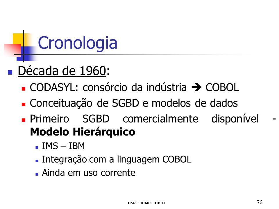 USP – ICMC - GBDI 36 Cronologia Década de 1960: CODASYL: consórcio da indústria COBOL Conceituação de SGBD e modelos de dados Primeiro SGBD comercialm