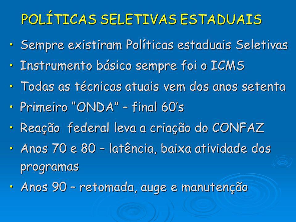 POLÍTICAS SELETIVAS ESTADUAIS Sempre existiram Políticas estaduais SeletivasSempre existiram Políticas estaduais Seletivas Instrumento básico sempre f