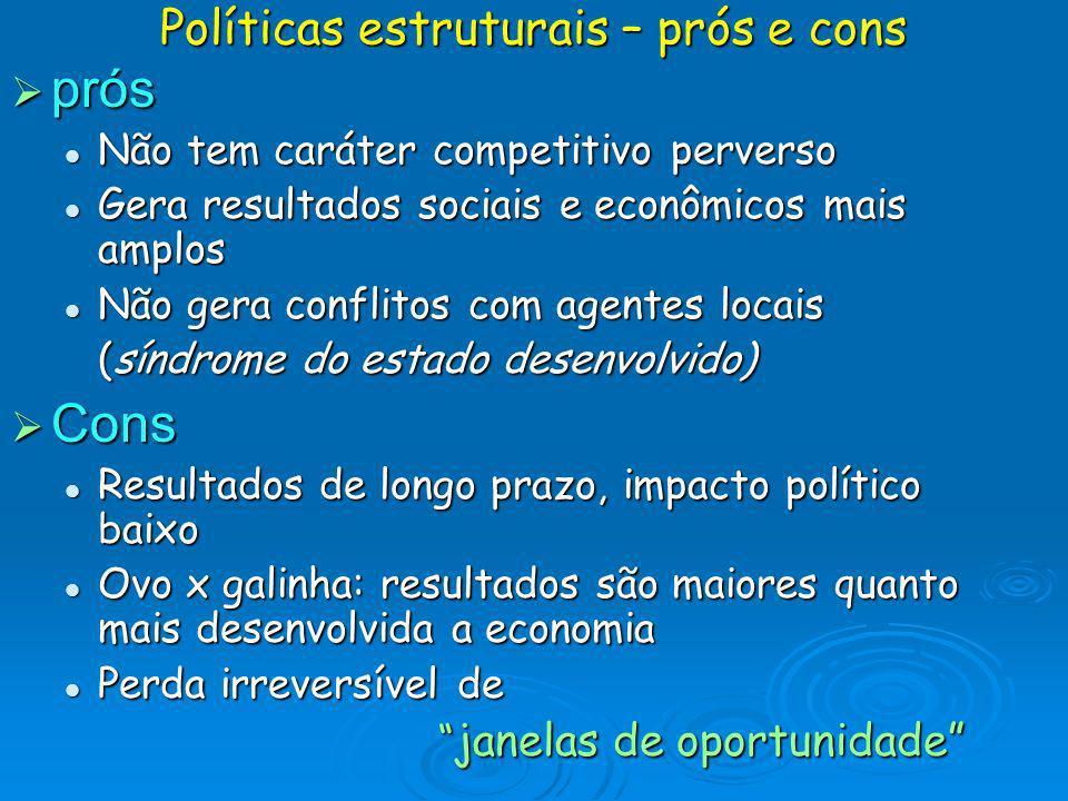 Políticas estruturais – prós e cons prós prós Não tem caráter competitivo perverso Não tem caráter competitivo perverso Gera resultados sociais e econ