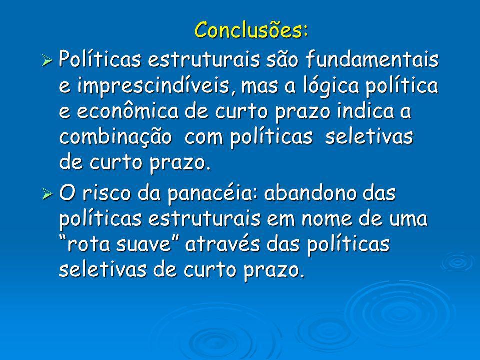 Conclusões: Políticas estruturais são fundamentais e imprescindíveis, mas a lógica política e econômica de curto prazo indica a combinação com polític