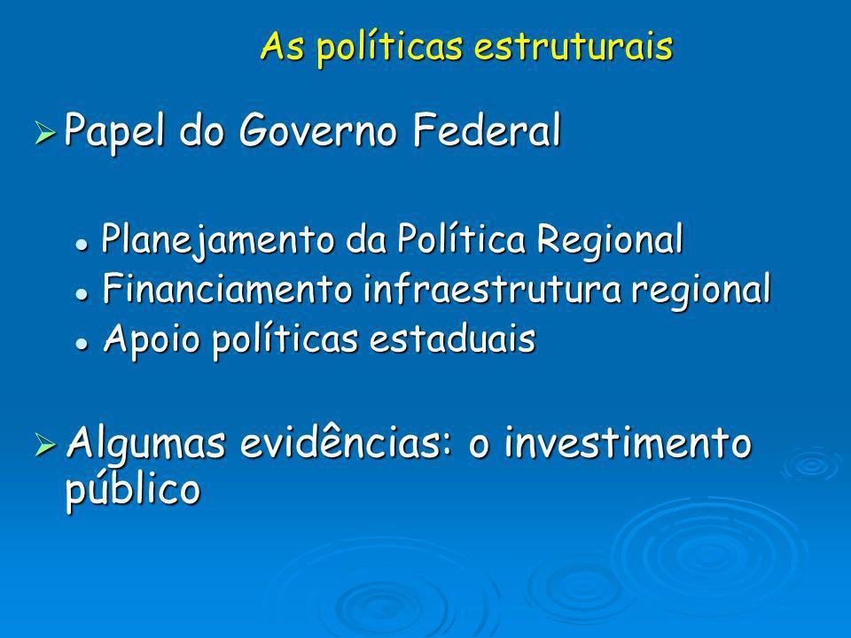 Papel do Governo Federal Papel do Governo Federal Planejamento da Política Regional Planejamento da Política Regional Financiamento infraestrutura reg