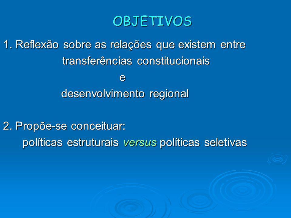 OBJETIVOS 1. Reflexão sobre as relações que existem entre transferências constitucionais transferências constitucionais e desenvolvimento regional des