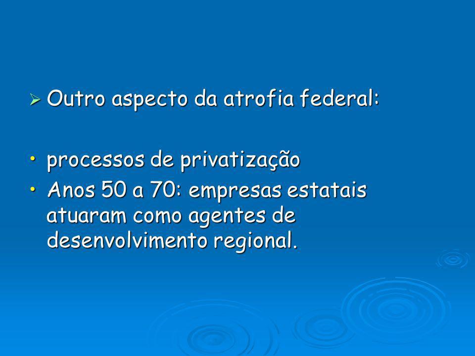 Outro aspecto da atrofia federal: Outro aspecto da atrofia federal: processos de privatizaçãoprocessos de privatização Anos 50 a 70: empresas estatais