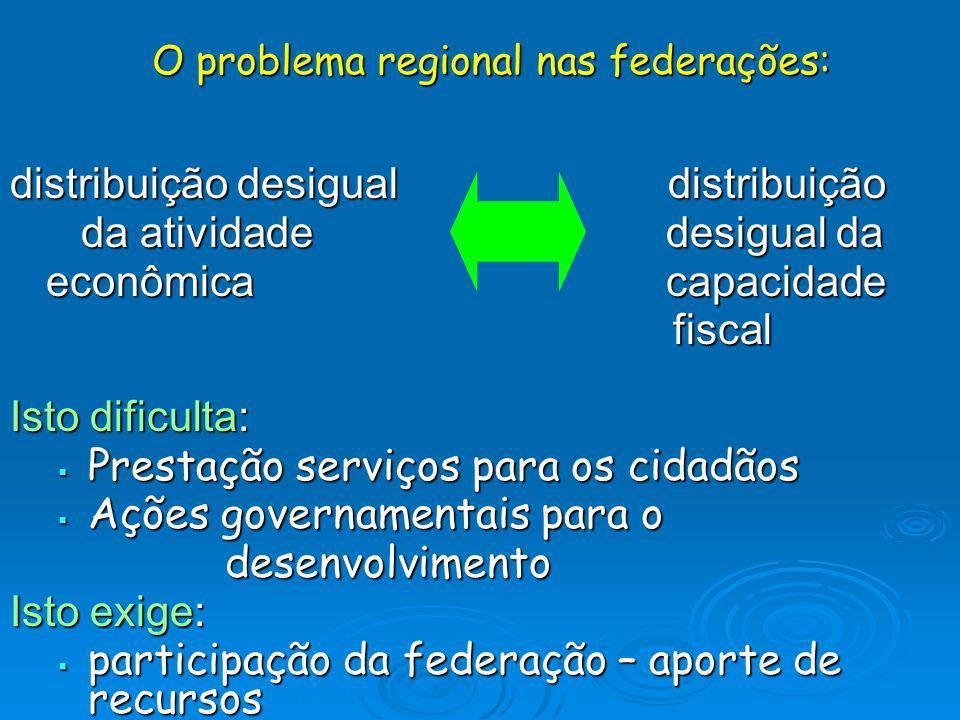 O problema regional nas federações: distribuição desigual distribuição da atividade desigual da da atividade desigual da econômica capacidade fiscal f